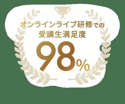 オンラインライブ研修での受講生満足度 98%