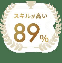 スキルが高い 89%