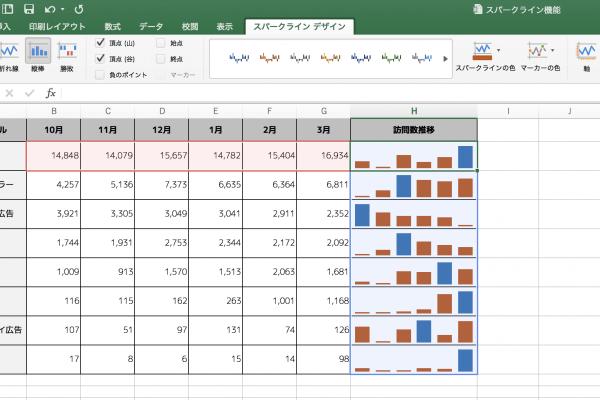 Excelのスパークライン機能でセル内に小さなグラフを作成しよう